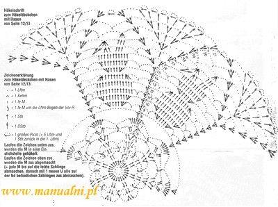 schematy na koszyczki na szydełku   Wielkanocna serwetka króliczki   Kreatywne tworzenie