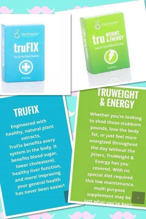 Truvisions Health TruFix and TruWeight&Energy and HOW they ...