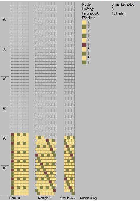 Schlauchketten häkeln - Musterbibliothek: omas_kette