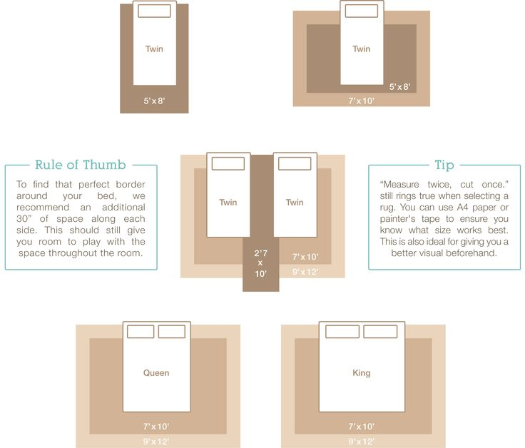 Rug Sizing Guide For Twin Queen And King Beds Bedded