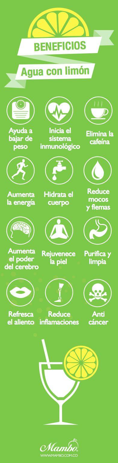 Infografía de los beneficios de beber agua con limón.