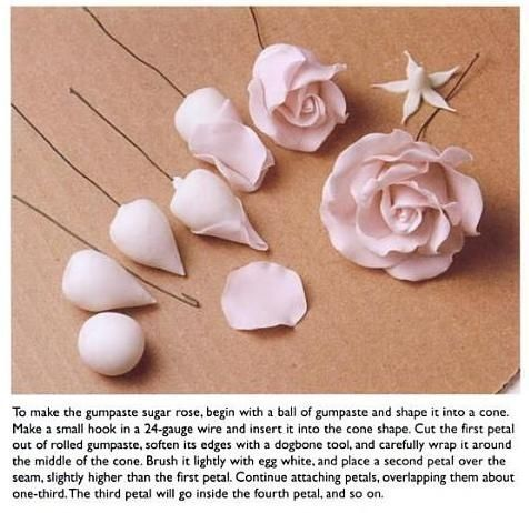 how to make gum paste roses (tutorial link) so pretty! by ark.perezgomez
