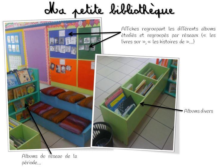 Bibliothèque de classe