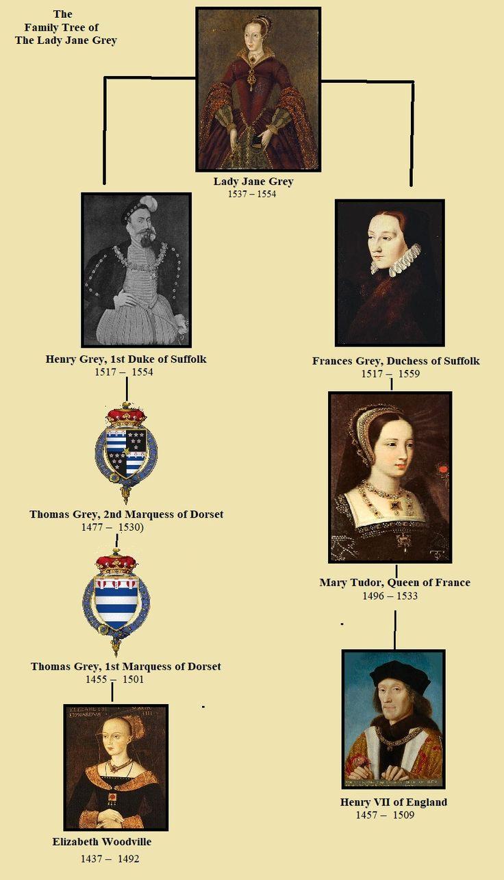 The family tree of the Lady Jane Grey | Lady jane grey ...