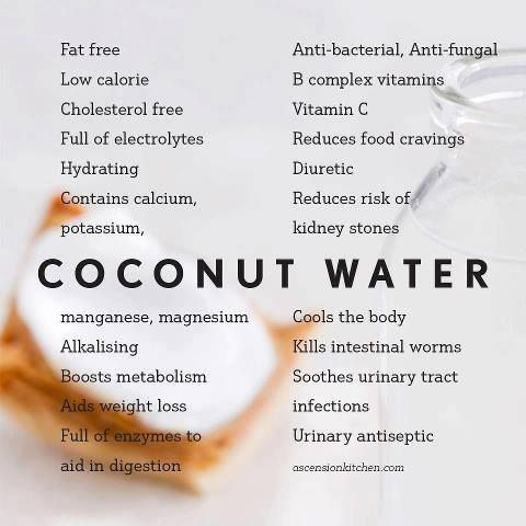 Benefits of Coconut Water! If you don't like the taste, add juice to it. My fav is pinapple... :)