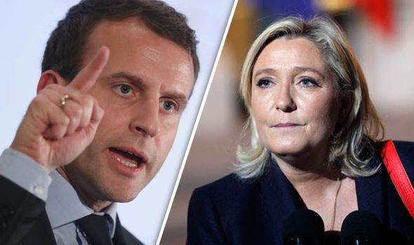 Pound V euro: GBP holding gains as Le Pen LEVEL with Macron in latest French election poll