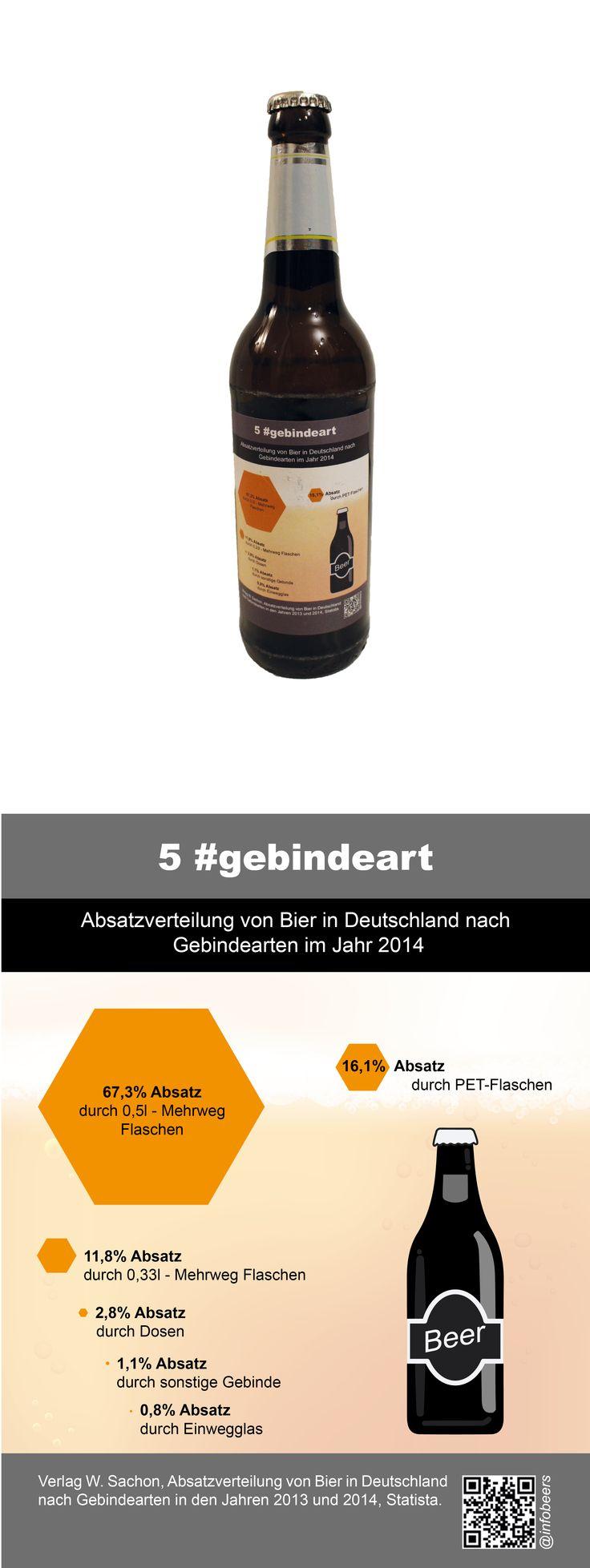 @infobeers, #gebindeart, #mischbier, #krombacherradler, #krombacher, #radler, #bier