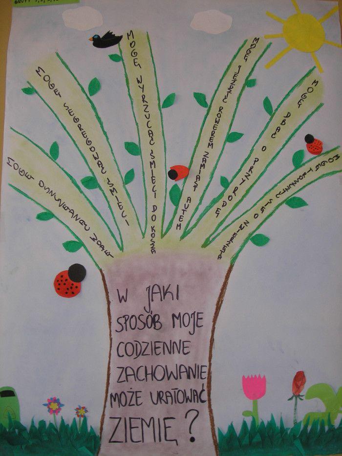 Obchody Dnia Ziemi | Pomysły przy tablicy