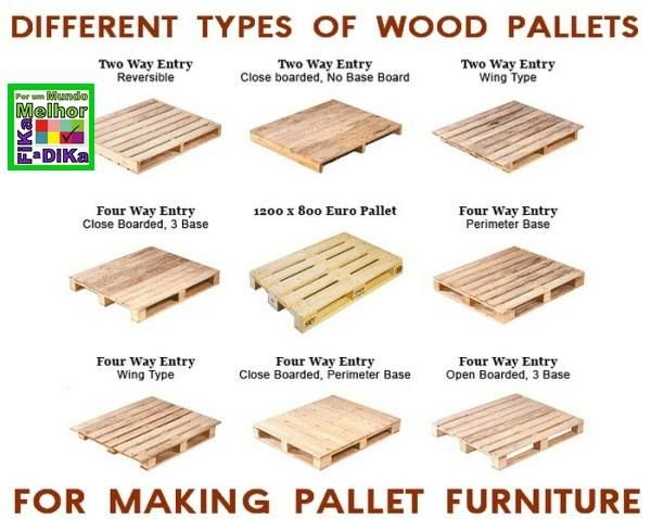 Fika a Dika - Por um Mundo Melhor: Pallets Types, Woods Pallets, Diy Furniture, Pallets Furniture, Wooden Pallets, Pallets Ideas, Pallets Size, Diy Projects, Pallets Projects