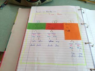 L'inverno in classe - San Bart's School 3 - Pluriclassi alla riscossa - sito a scopo didattico