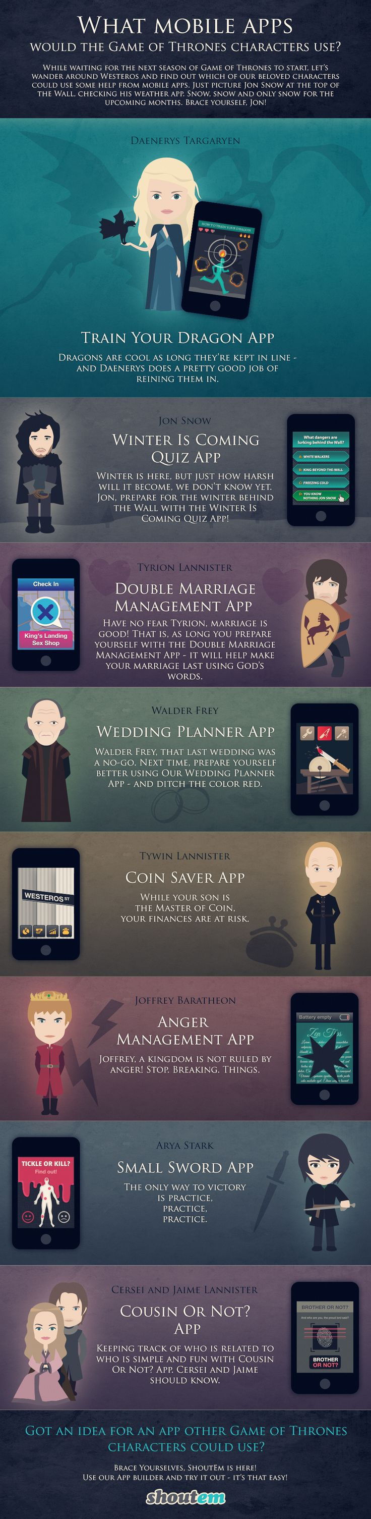 What Mobile Apps Would The Game Of Thrones Characters Use?  #Infographic #App #GameOfThrones #Entertainment