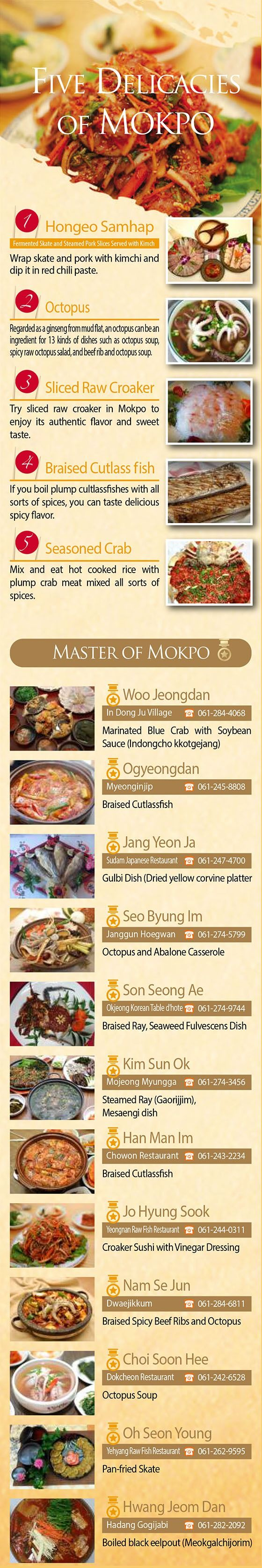 Five delicacies of Mokpo