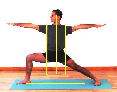 Gratis Videos y consejos de Yoga para principiantes http://www.clases-yoga.com/iyengar