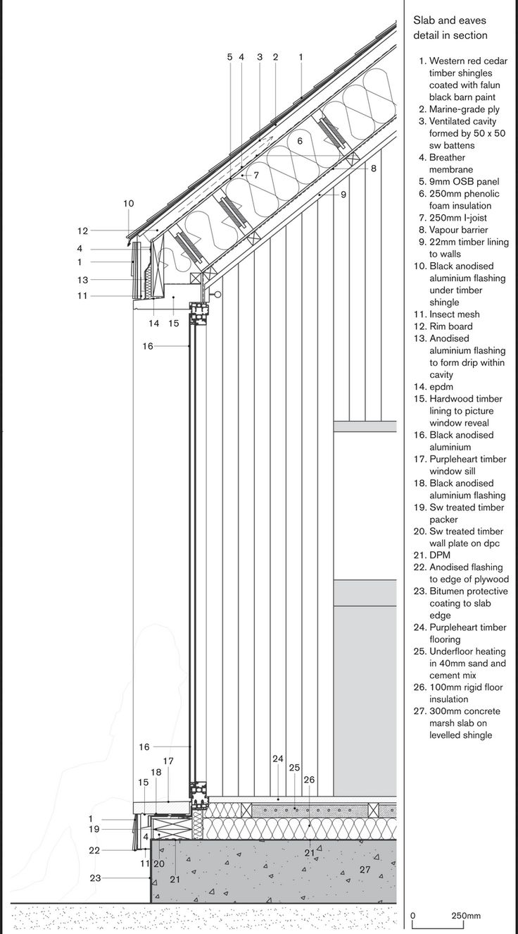 1000 images about construction detail on pinterest for Section window design