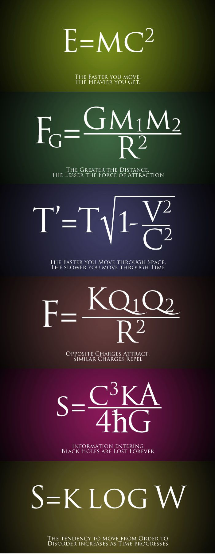 Words of Wisdom found in Physics Formulas | room decor | School | Pinterest | Math formulas ...