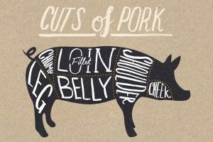 The ultimate guide to pork cuts