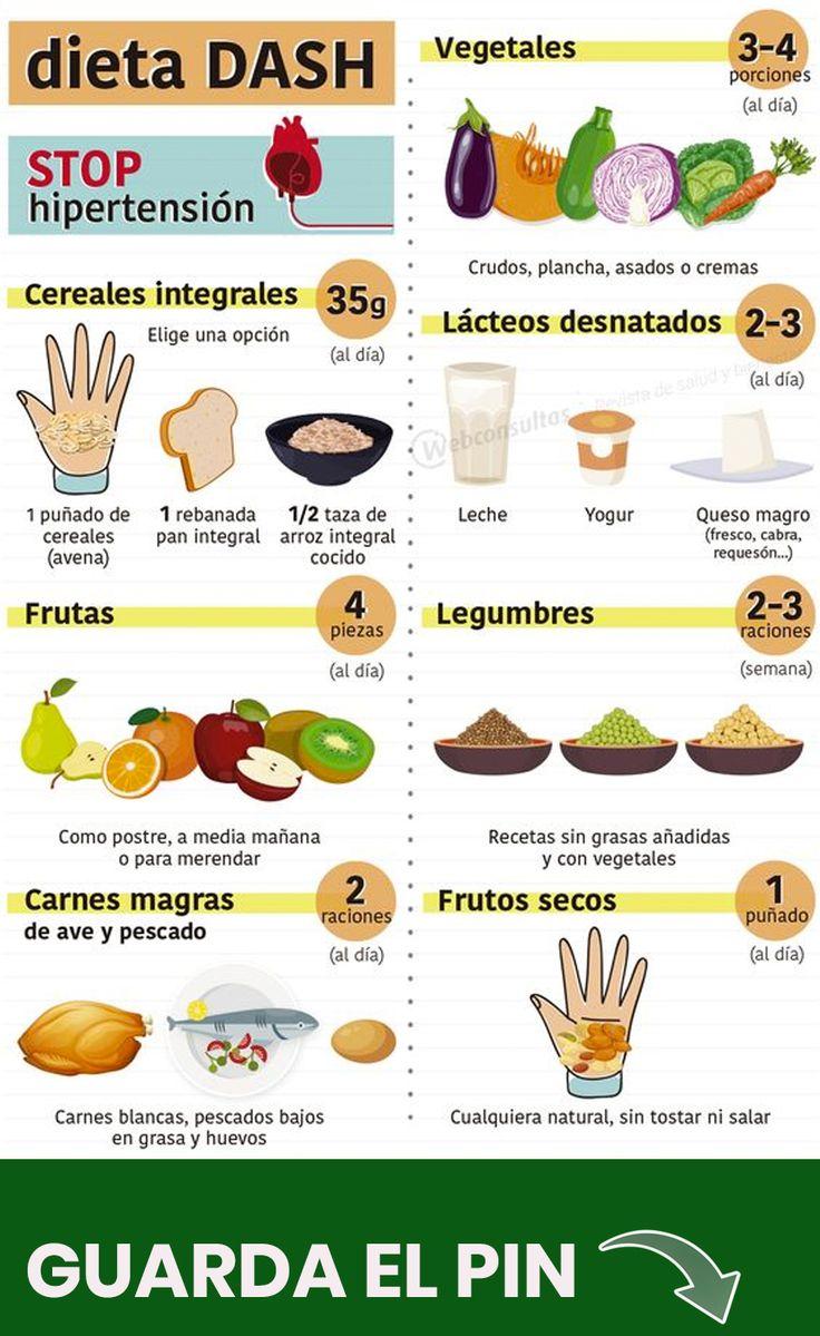 Рецепты Диеты Даш. Dash диета: недельное меню и таблицы разрешённых порций