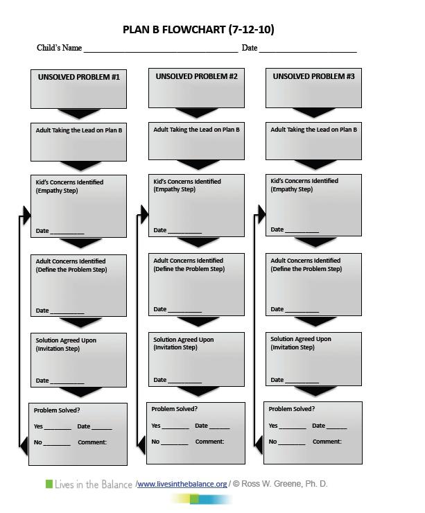 Collaborative Problem Solving Responsive Classroom ~ Best collaborative problem solving images on pinterest