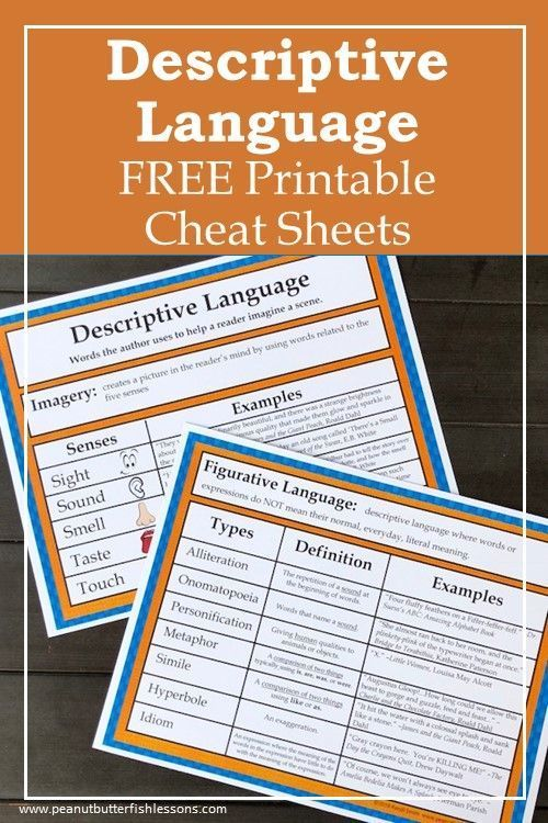 Download These Free Cheat Sheets To Help Your Children Remember