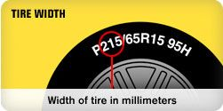 Reading tire sizes