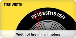 Reading tire sizes