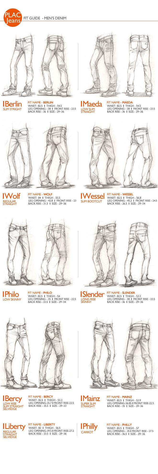 PLAC Jeans denim Style sketchings