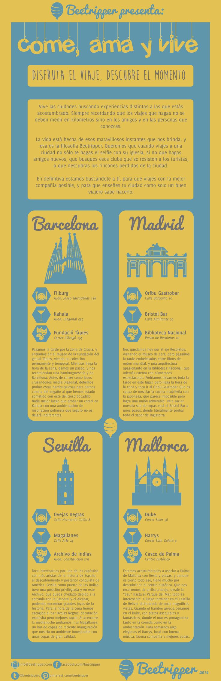 Disfruta de los momentos en tus visitas. Con información de amigos de Beetripper hemos realizado esta infografía.