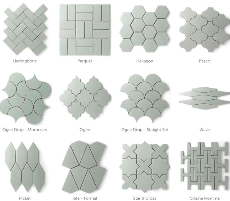 Big tiles in a small bathroom - Best 25 Subway Tile Patterns Ideas On Pinterest