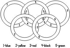 Olympic rings color by numbers page from Making LearningFun.com.