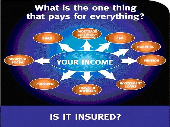 income protection - Google Search
