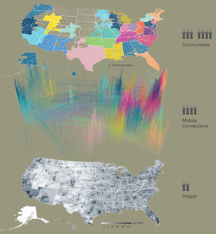 Amazing graphics about how the US is
