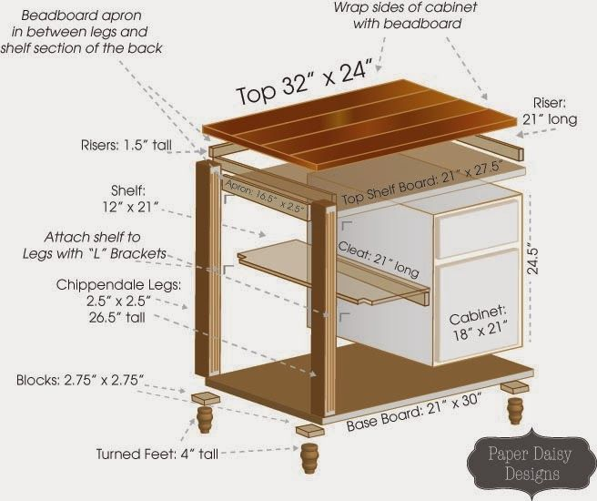 how to build a kitchen island cart woodworking projects