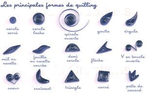 formes-quilling