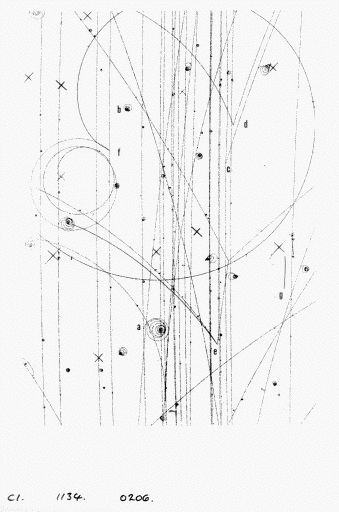 adfadjsf;kjasdk;lfjas;f If I am correct this is imaging from the hydron collider/atom smasher.....a;djf;lkjad