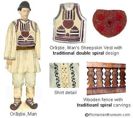 Romania Folk Natioanl Ethnic Popular Costumes Orastie