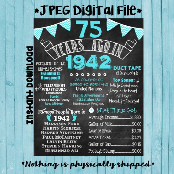75th Birthday Chalkboard 1942 Poster 75 Years Ago in 1942 Born in 1942 75th Birthday Gift INSTANT DOWNLOAD