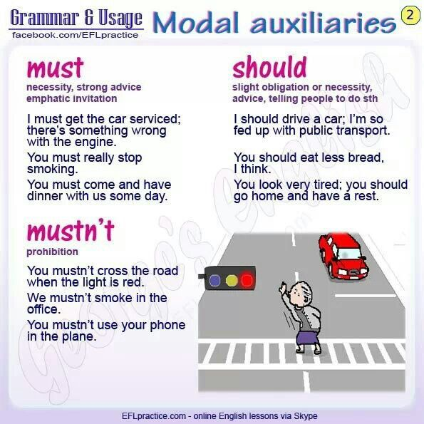 modal auxiliary verbs of probability Most modal verbs, except for ought, are followed by the verb without to  when  it expresses possibility, can is most often used in question forms: what can have .