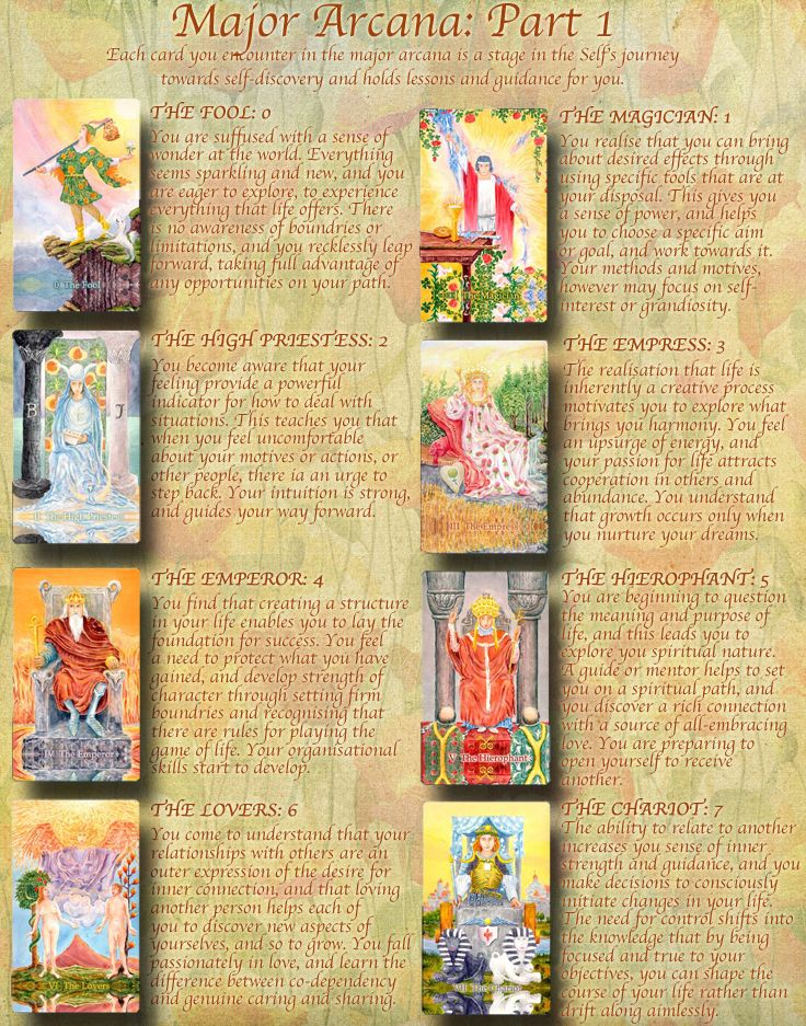Major Arcana Tarot Card Meaning According To: 282 Best Images About My Personal BOS On Pinterest