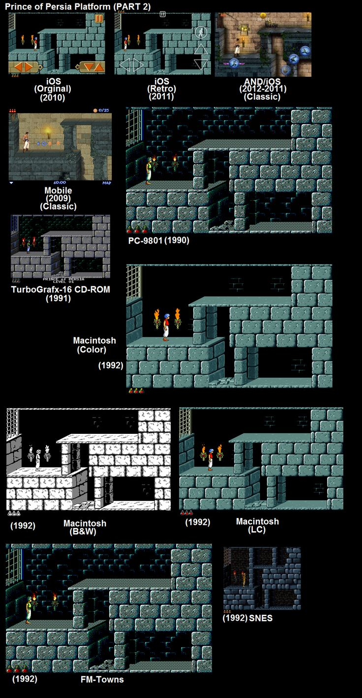 Prince Of Persia Platform (Part 2)