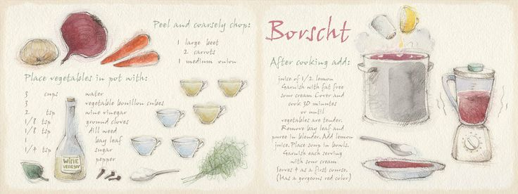 Borscht by Valentina Jaskina: Borscht Recipe, Illustrations Recipe, Printable Recipe Cards, Illustrations Borscht, Foodies Illustrations, 95 Illustrations, Drawings N Cooking, Beets Soups, Food Illustrations