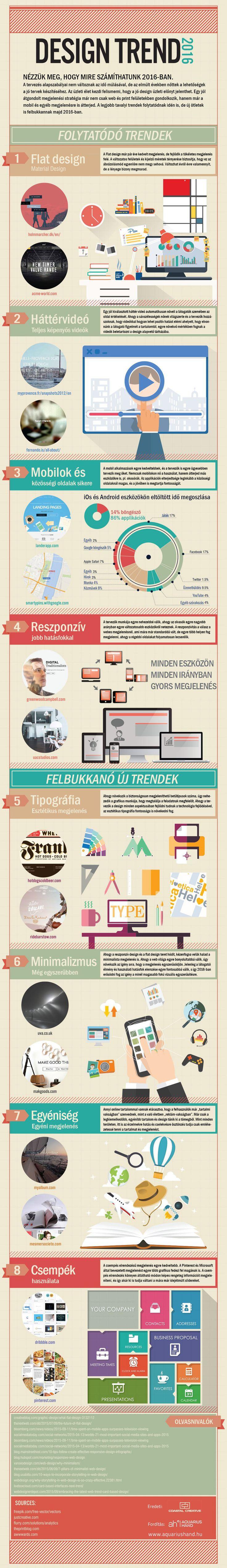 Design trendek 2016-ban
