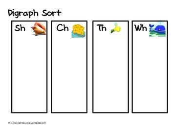 Phonics on Sh Digraph Word Sort Teacher Pay Teachers And