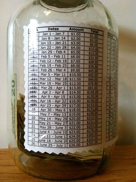 52 Week Money Challenge - Start with $1, then $2, $3, etc... in 52 weeks you'll have $1378 in the jar.