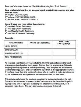 To Kill A Mockingbird Essay Introduction Paragraph Graphic Organizer - image 9