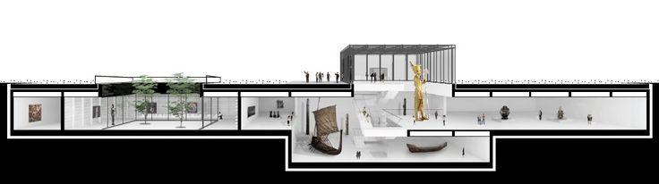 Museum der Weltkulturen (auf Eis) - Seite 8 - Deutsches Architektur-Forum