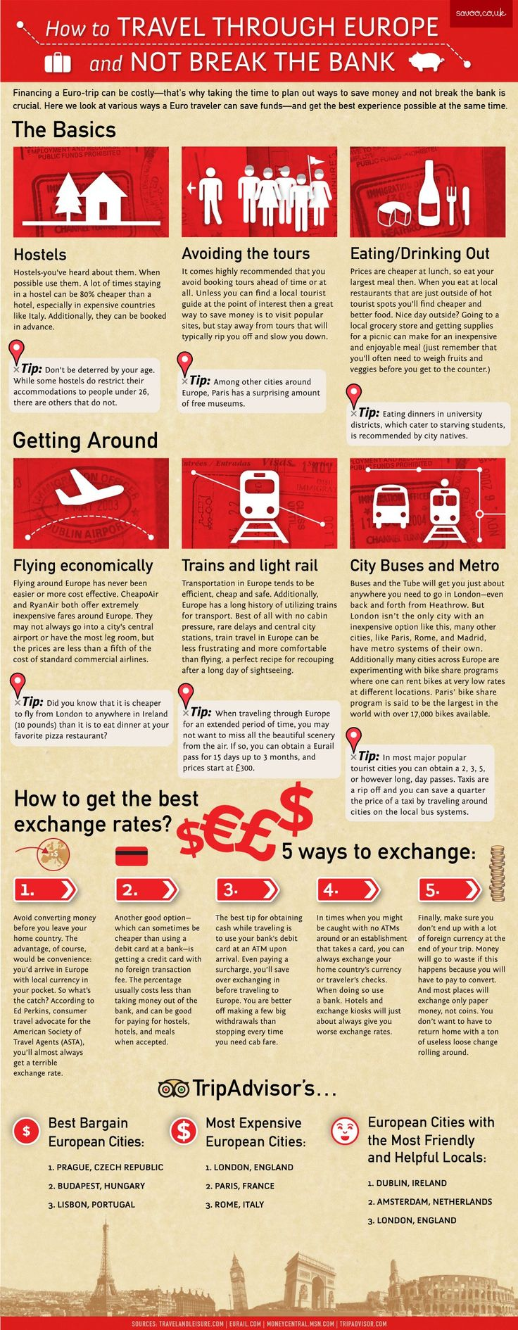 cheap europe travel