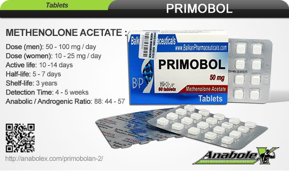 PRIMOBOLAN  (methenolone acetate) is a mild oral anabolic steroid which was first developed in the early 1960's.  Medically Primo is used to treat those suffering from wasting and malnutrition.