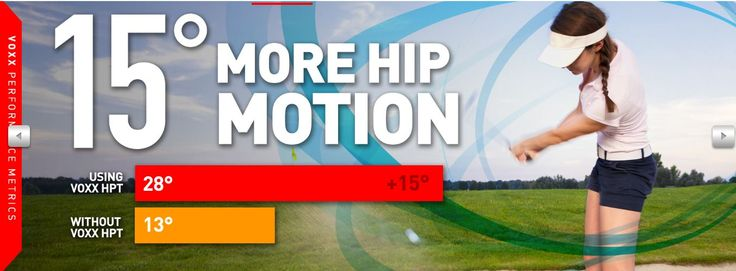 Improved hip motion while golfing