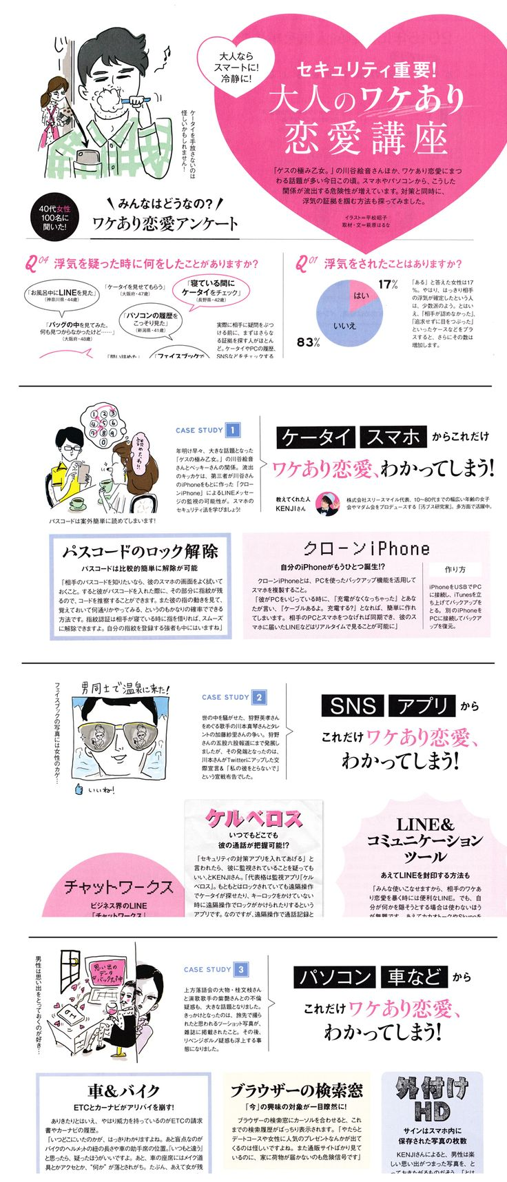 GLOW  2016 MAY 大人のワケあり恋愛講座Special circumstances lectures on PC or smart phone for man and woman