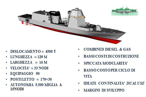 Evendale OH March 3, 2016 - GE's Marine Solutions announced it will provide LM2500+G4 gas turbines that will power the Italian Navy's new Pattugliatori Polivalenti d'Altura (PPA) multipurpose offshore patrol ships. The PPA's hybrid electric propulsion system also will use GE's shock-proof MV3000 drives and a GE-designed electrical network of motors as part of the propulsion system. Avio Aero, a GE Aviation business headquartered in Italy, will have design responsibility for gas turbine…